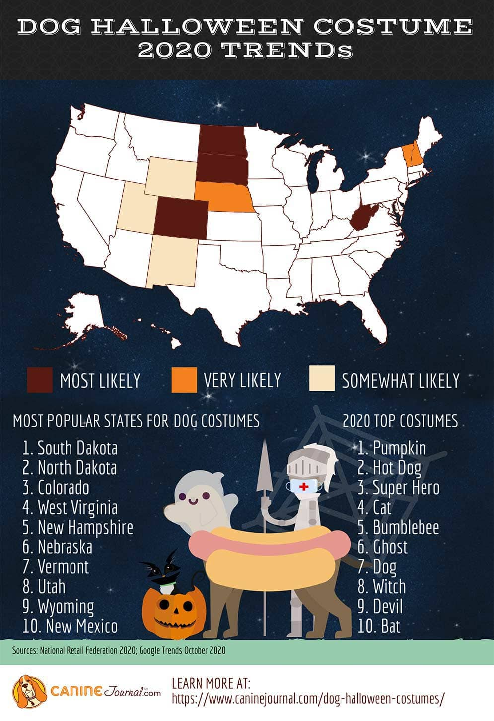 2020 Halloween Costumes for Dogs Trends Map